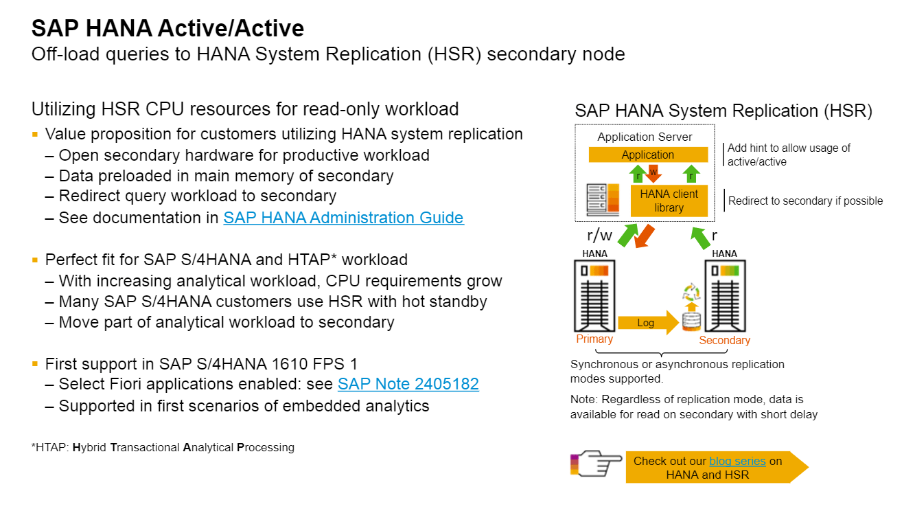 SAP Active Clustering