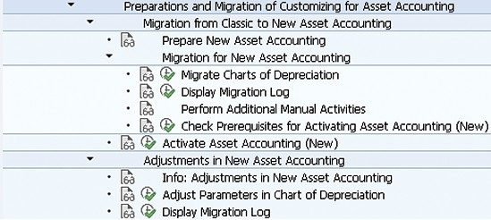 Activities in the IMG for migrating to the new FI-AA.