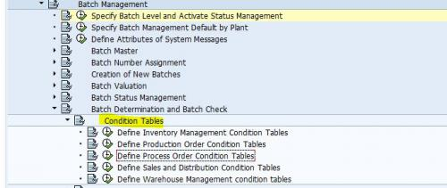 Condition Table