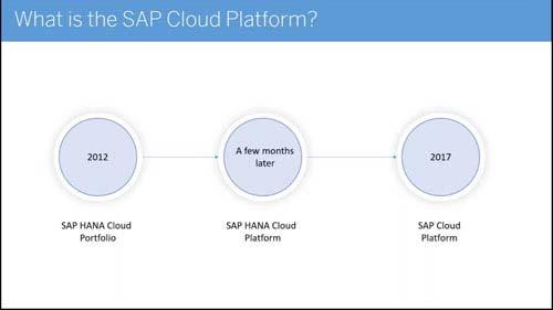 SAP Cloud Platform Timeline