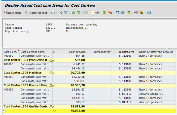 CO line-item report showing raw material cost element and associated cost centers