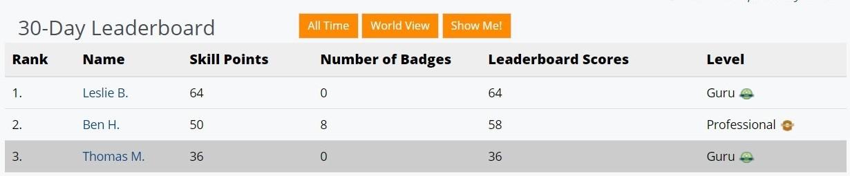 SAP Leaderboard