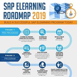 2019 SAP eLearning Roadmap