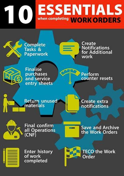 Completing SAP Work Orders