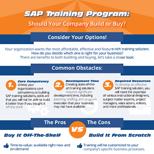 Build or buy SAP training Infographic