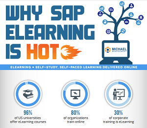 Why online SAP training is hot