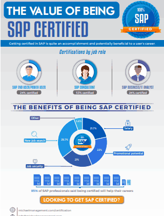 Infographic: Why SAP certification matters