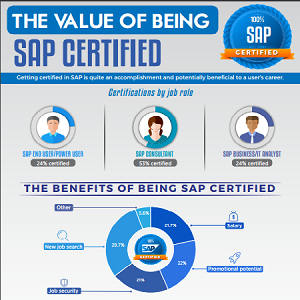 Being Certified in SAP