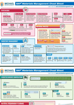 SAP Materials Management (MM) Cheat Sheet