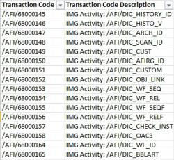 Download All SAP Transaction Codes