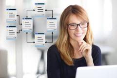 Understanding SAP Payroll Schemas