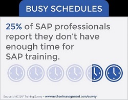 sap training survey result time to train